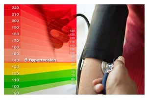 high-blood-pressure-s2-photo-of-hypertension-symptoms